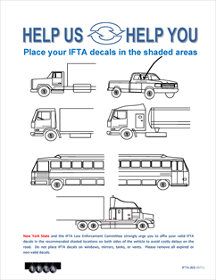 ifta sticker placement Form IFTA-202 Fillable IFTA Decal Placement Illustration