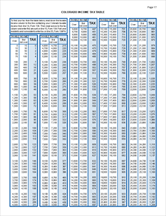 Form 104 Tax Table Income Tax Table