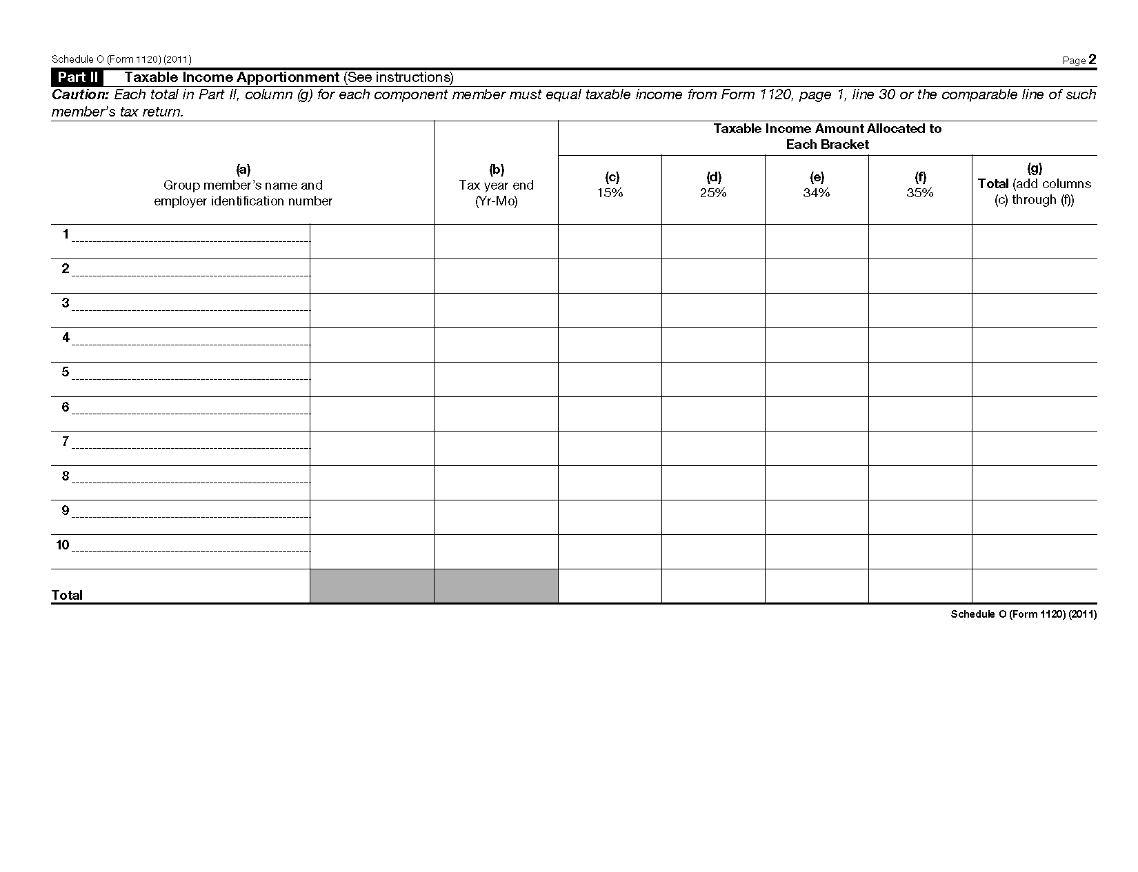 Form 1120 (Schedule O) Consent Plan and Apportionment ...