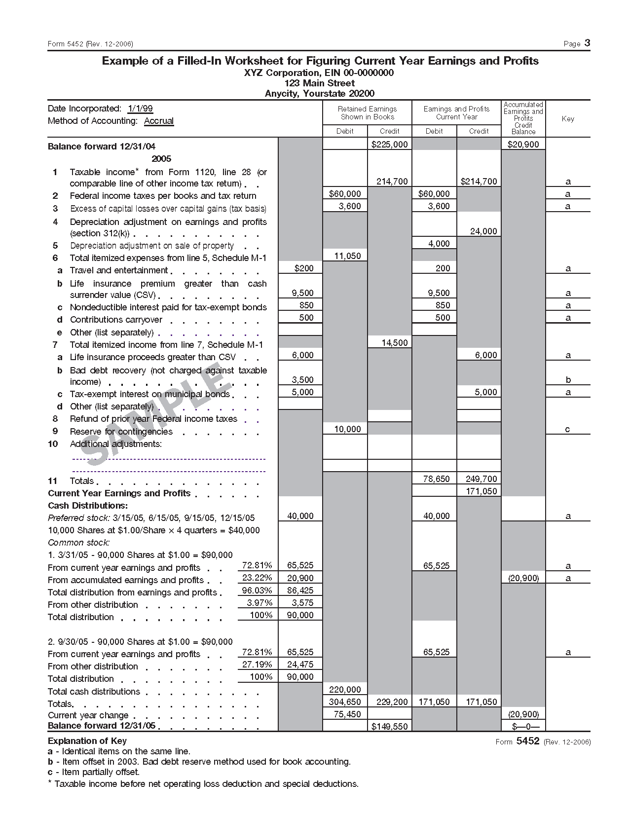 Uncategorized Shareholder Basis Worksheet form 5452 corporate report of nondividend distributions view all 2011 irs tax forms