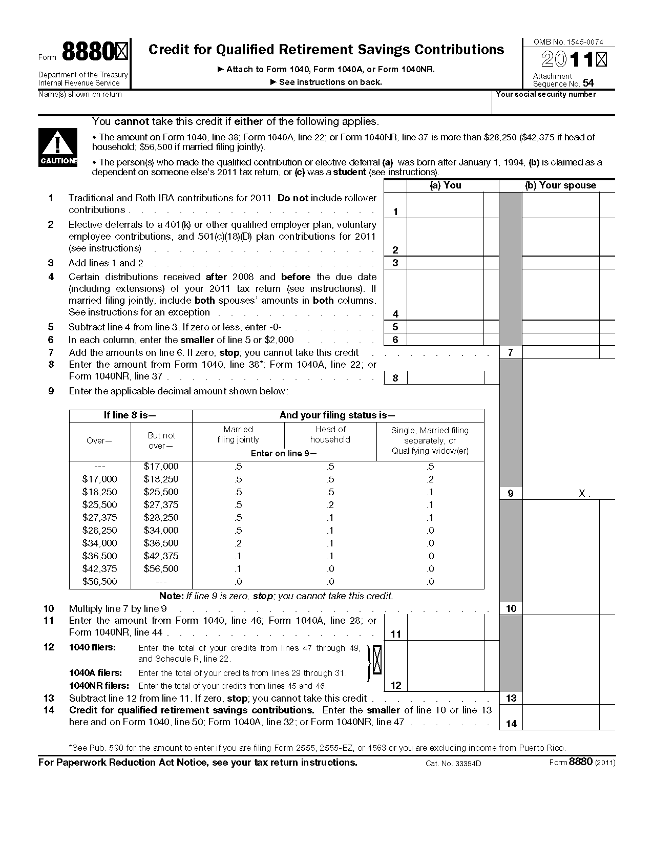 Form 8880 Credit for Qualified Retirement Savings Contributions