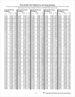 Form ia 1040 tables fillable tax tables 41 026 for 1040 form 2013 tax table
