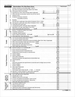 Form 1120-S Fillable U.S. Income Tax Return for an S Corporation